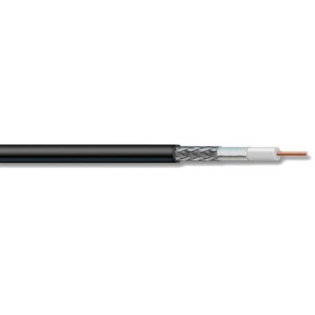 CNT-195 Kabel koncentryczny ANDREW